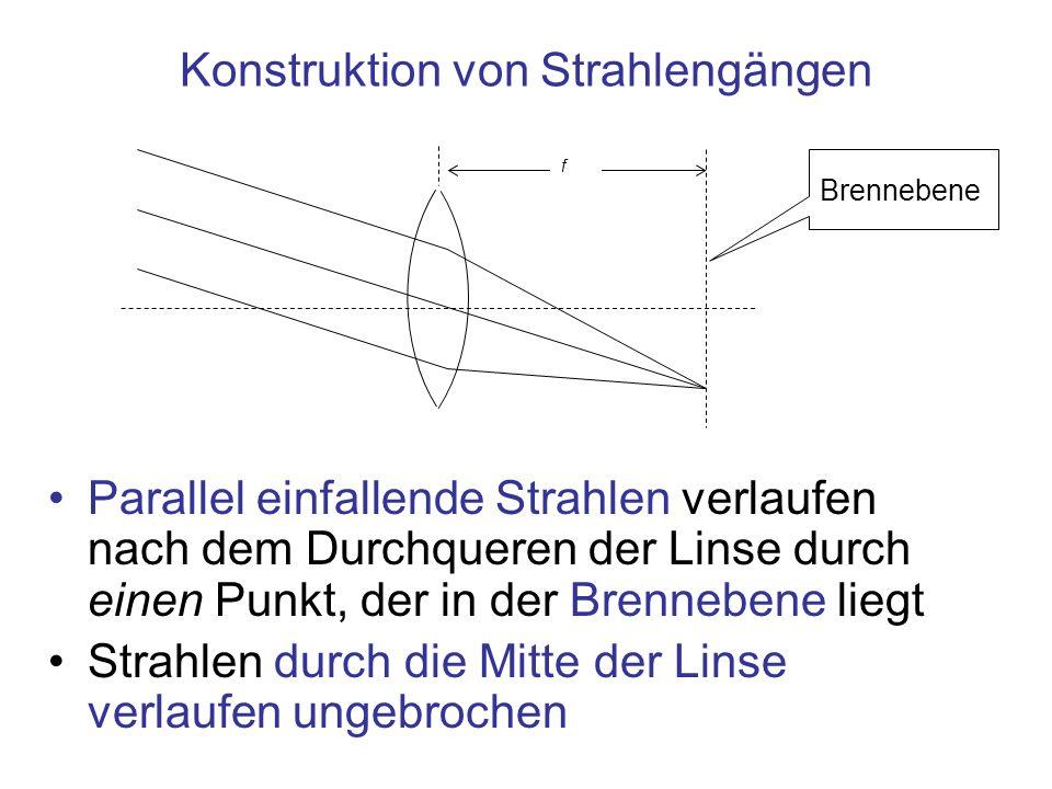 Konstruktion von Strahlengängen