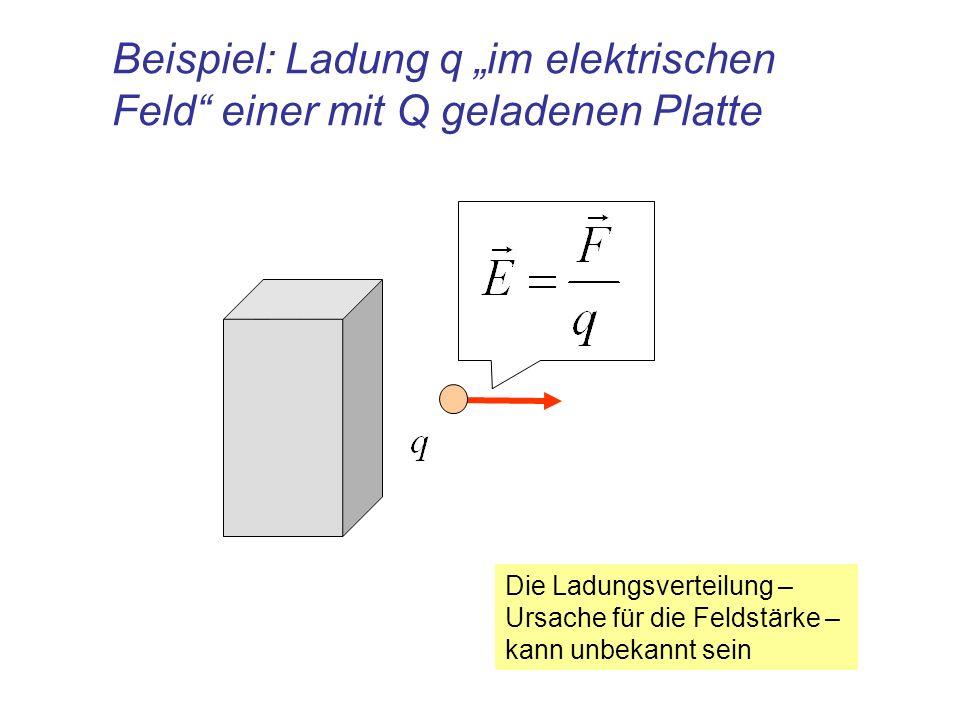 """Beispiel: Ladung q """"im elektrischen Feld einer mit Q geladenen Platte"""