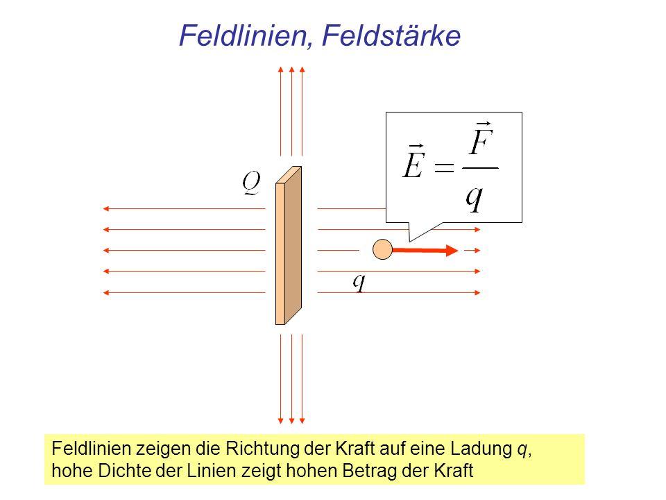 Feldlinien, Feldstärke