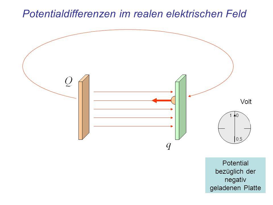 Potentialdifferenzen im realen elektrischen Feld