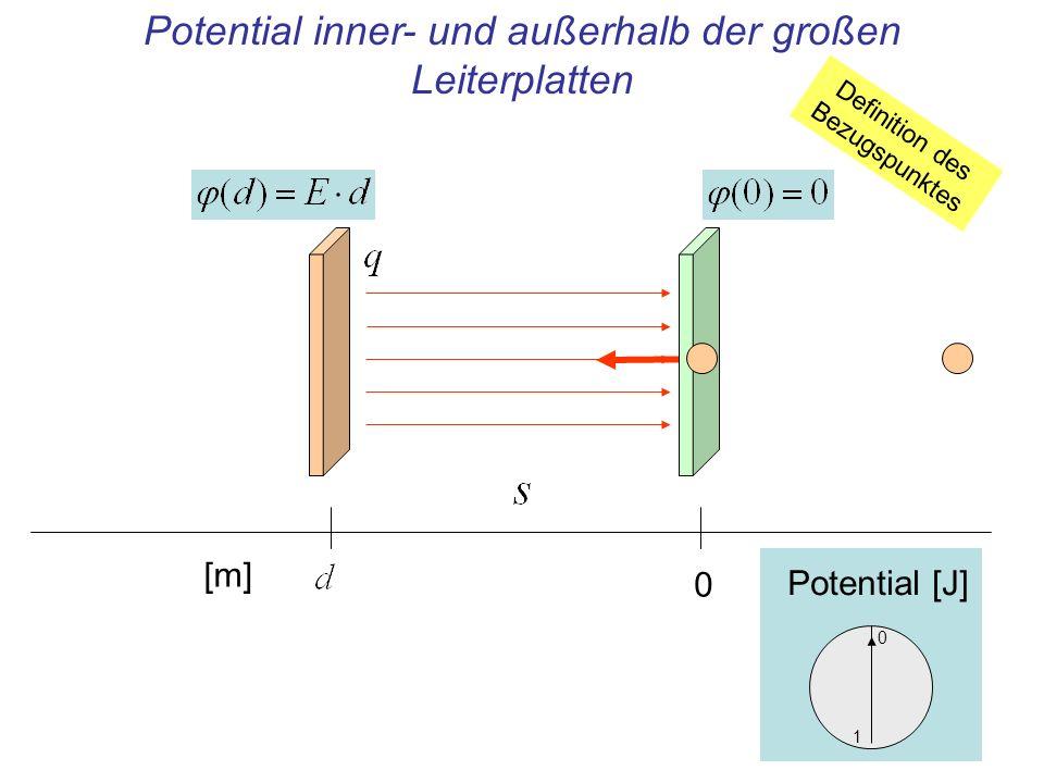 Potential inner- und außerhalb der großen Leiterplatten
