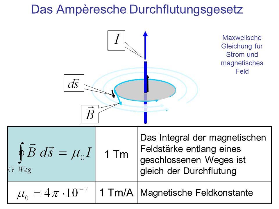 Das Ampèresche Durchflutungsgesetz