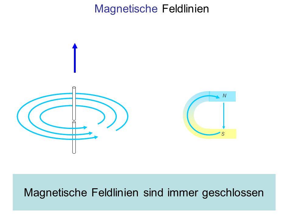 Magnetische Feldlinien sind immer geschlossen