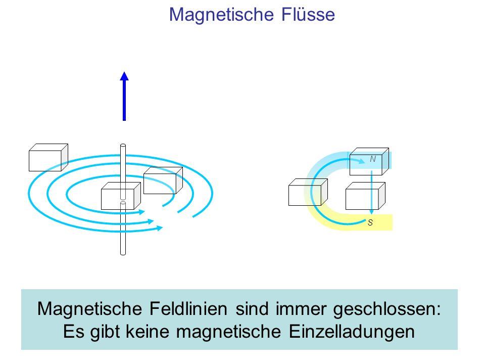 Magnetische Flüsse N. S.