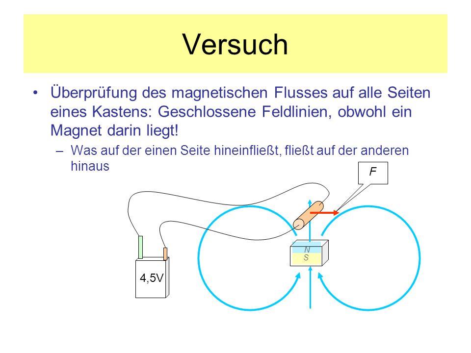 Versuch Überprüfung des magnetischen Flusses auf alle Seiten eines Kastens: Geschlossene Feldlinien, obwohl ein Magnet darin liegt!