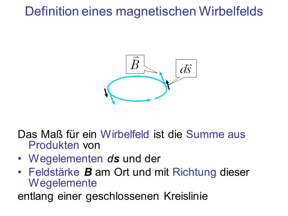 Magnetfeld definition