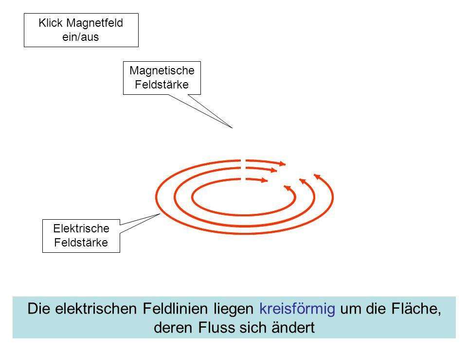 Klick Magnetfeld ein/aus