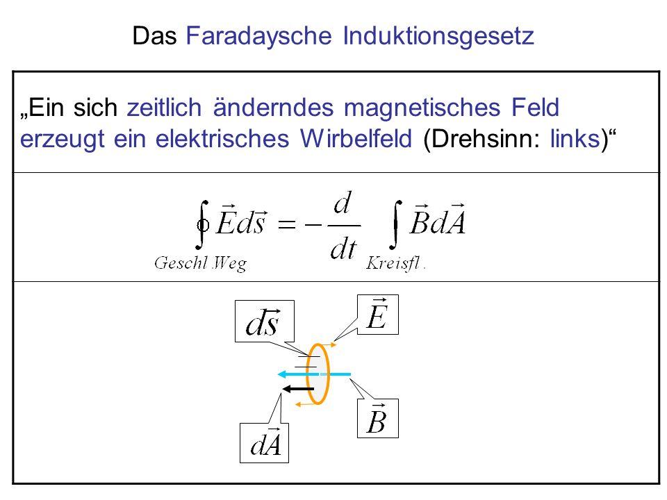 Das Faradaysche Induktionsgesetz
