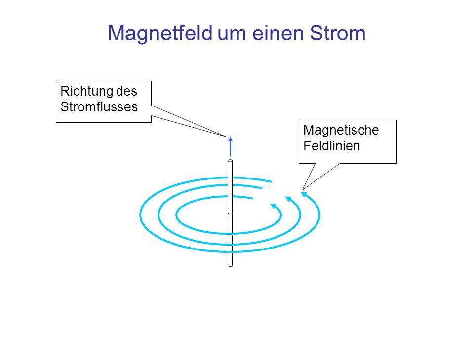 Magnetfeld um einen Strom