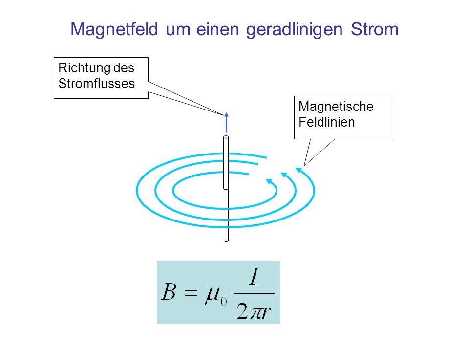 Magnetfeld um einen geradlinigen Strom