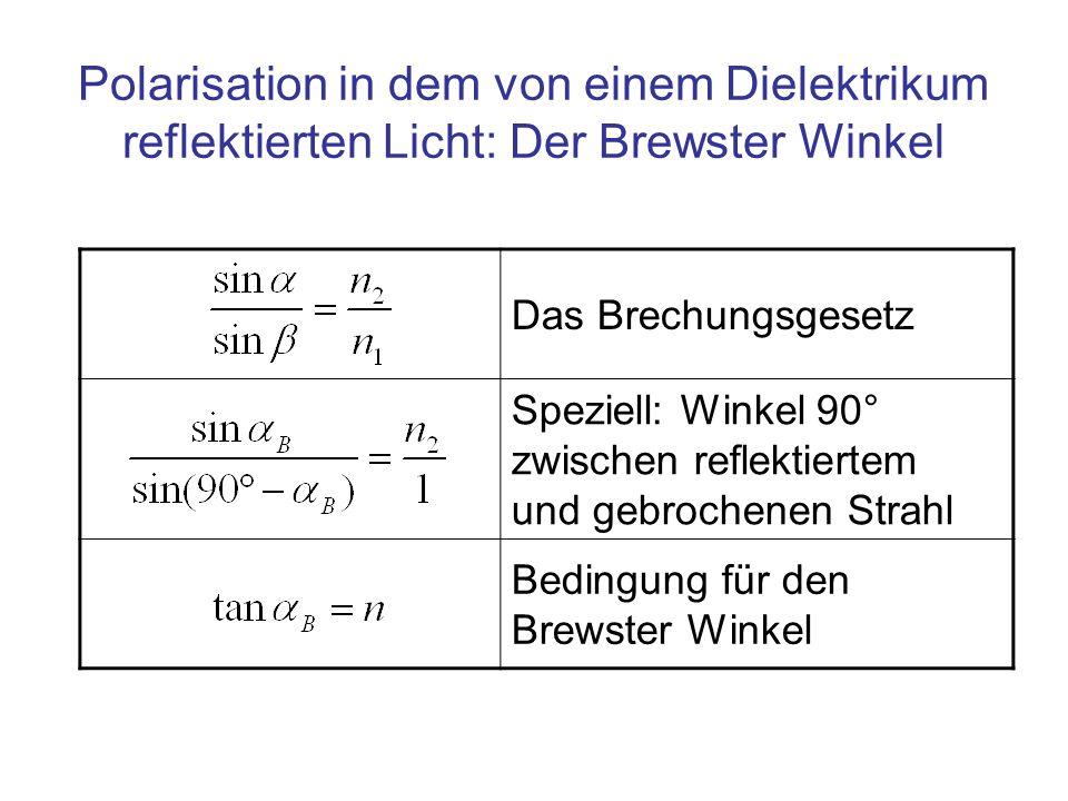 Polarisation in dem von einem Dielektrikum reflektierten Licht: Der Brewster Winkel