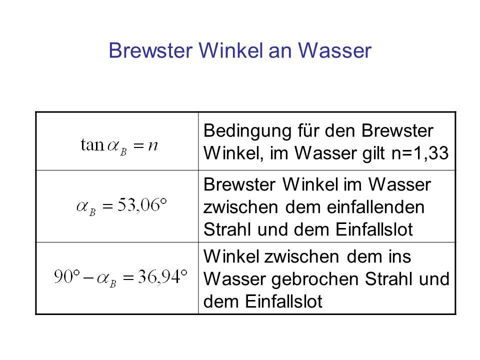 Brewster Winkel an Wasser