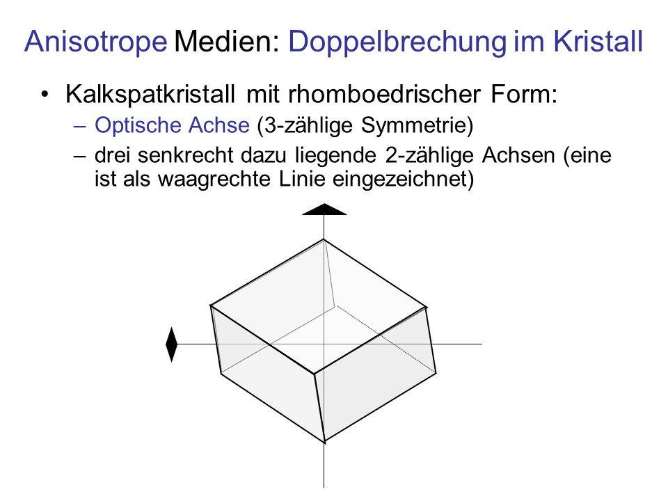 Anisotrope Medien: Doppelbrechung im Kristall