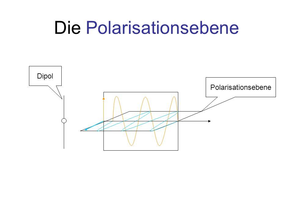 Die Polarisationsebene