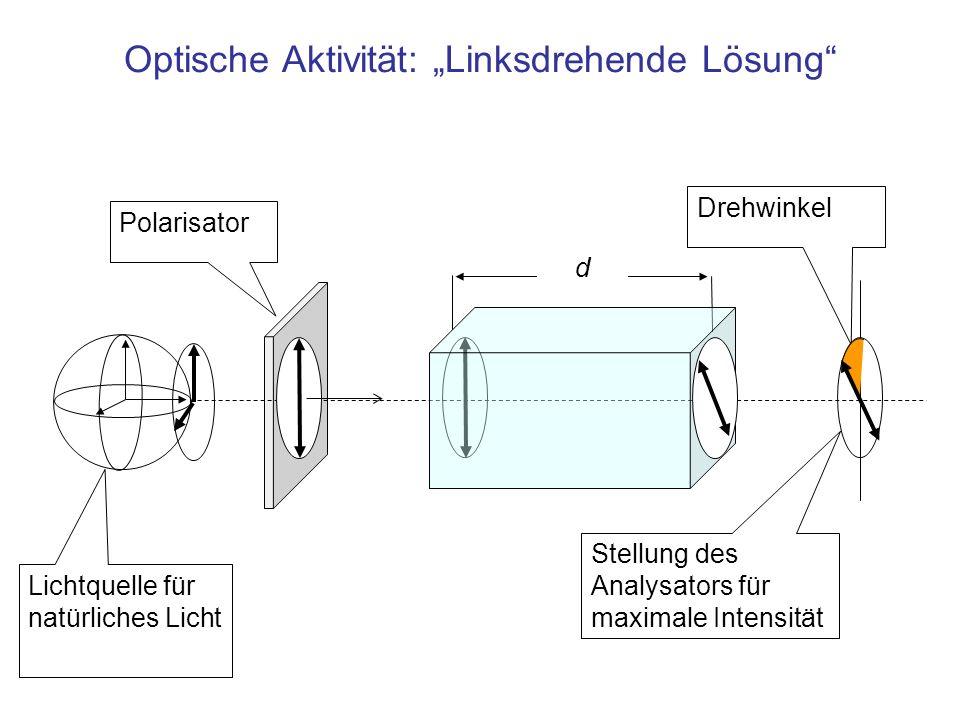 """Optische Aktivität: """"Linksdrehende Lösung"""