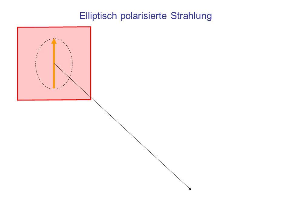 Elliptisch polarisierte Strahlung
