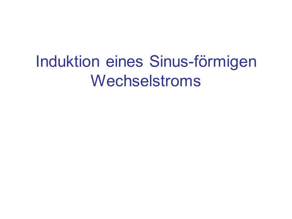 Induktion eines Sinus-förmigen Wechselstroms