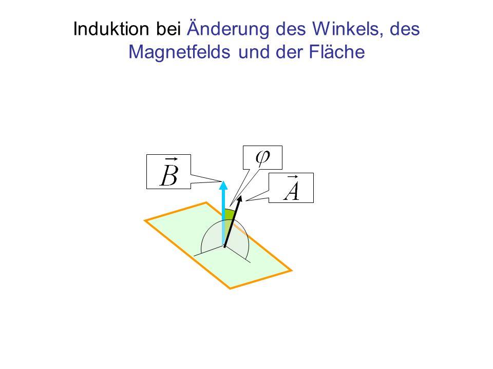Induktion bei Änderung des Winkels, des Magnetfelds und der Fläche