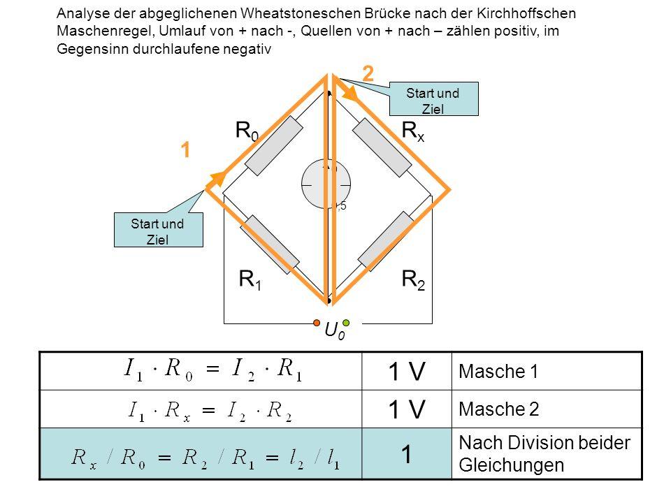 Analyse der abgeglichenen Wheatstoneschen Brücke nach der Kirchhoffschen Maschenregel, Umlauf von + nach -, Quellen von + nach – zählen positiv, im Gegensinn durchlaufene negativ