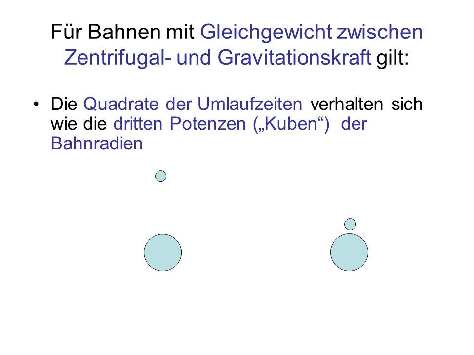 Für Bahnen mit Gleichgewicht zwischen Zentrifugal- und Gravitationskraft gilt: