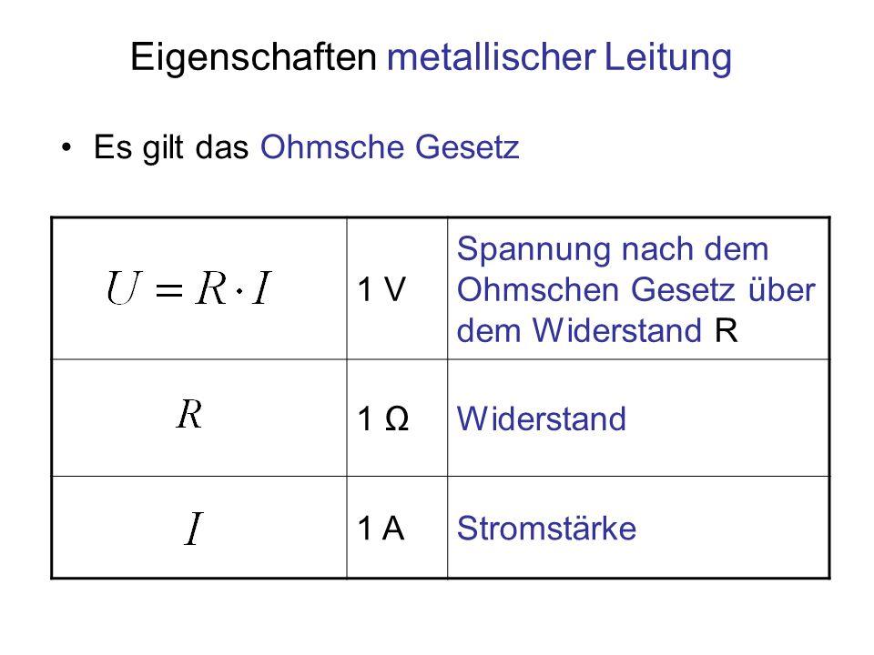 Eigenschaften metallischer Leitung