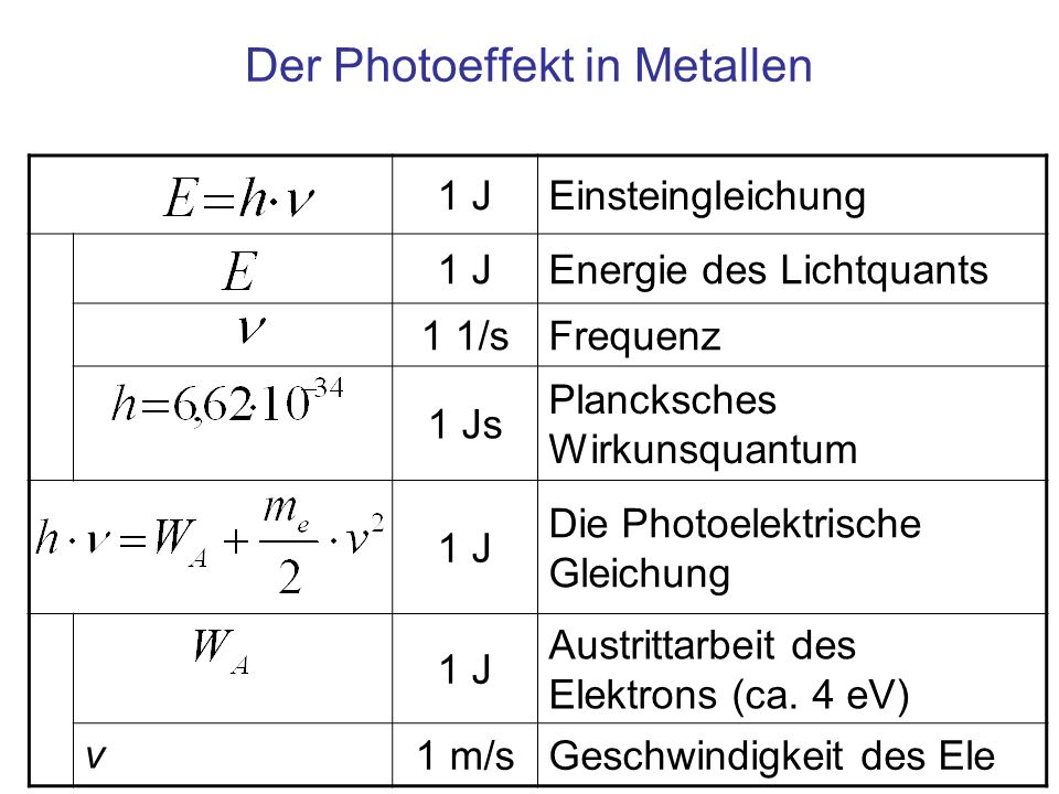 Der Photoeffekt in Metallen