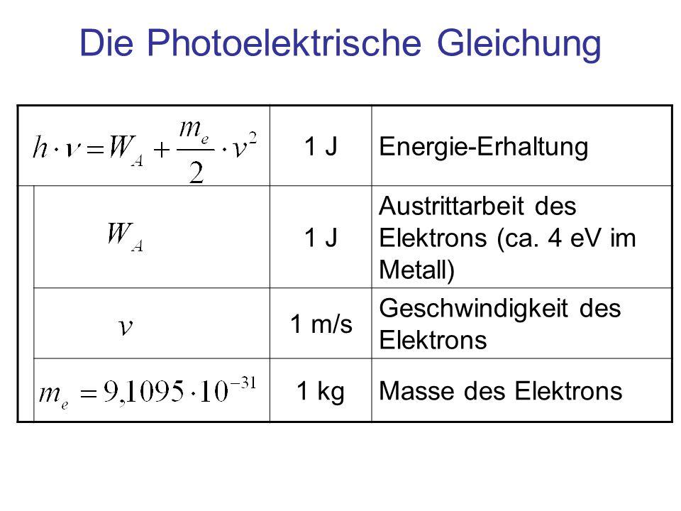 Die Photoelektrische Gleichung