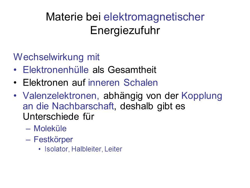 Materie bei elektromagnetischer Energiezufuhr