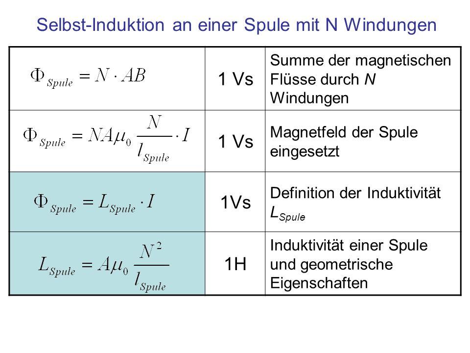 Selbst-Induktion an einer Spule mit N Windungen