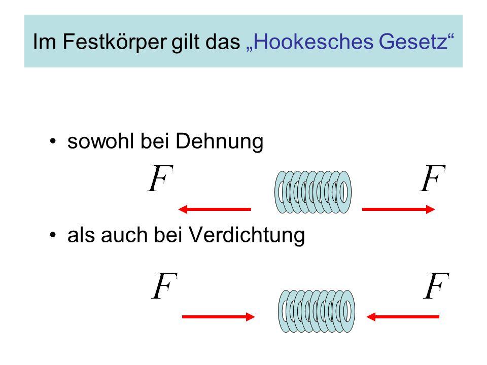 """Im Festkörper gilt das """"Hookesches Gesetz"""