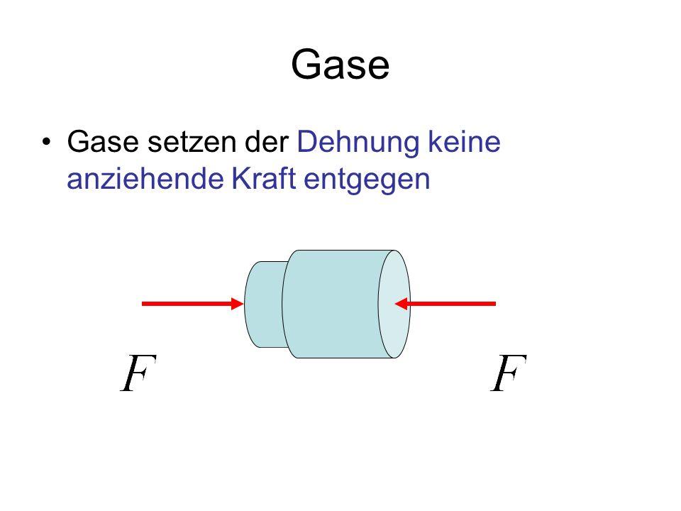 Gase Gase setzen der Dehnung keine anziehende Kraft entgegen