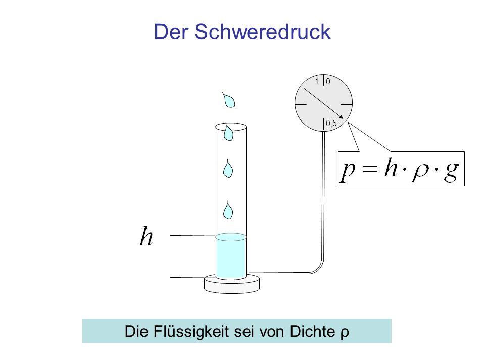 Die Flüssigkeit sei von Dichte ρ