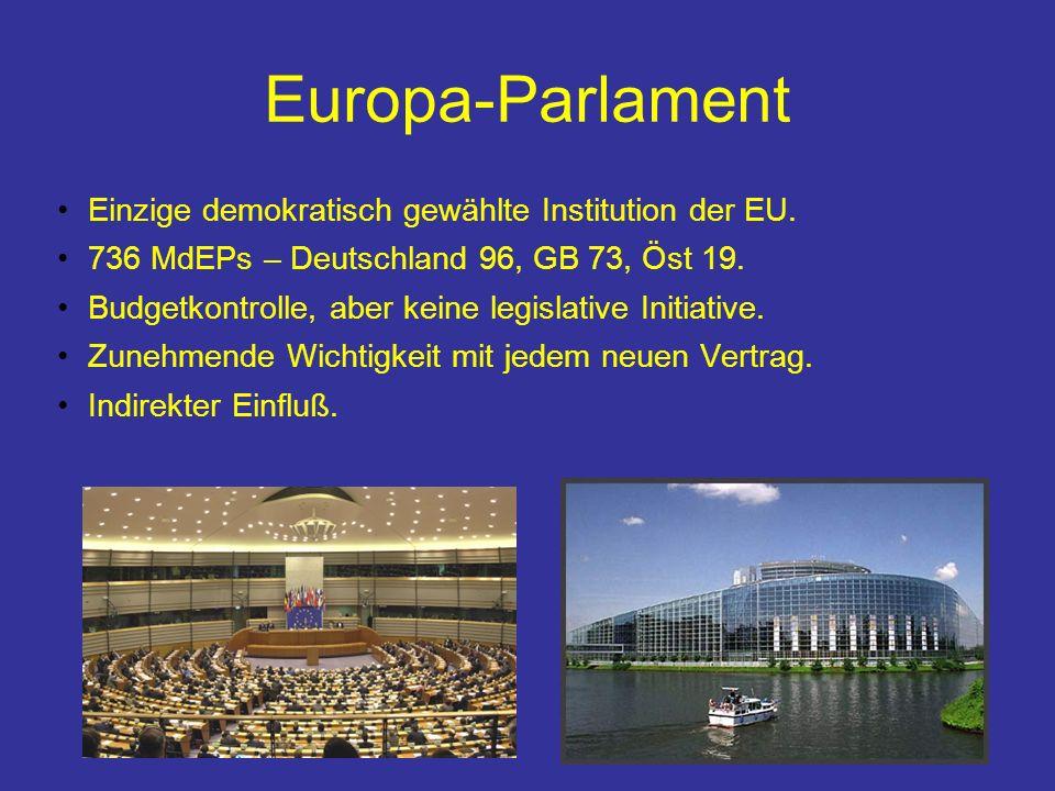 Europa-Parlament Einzige demokratisch gewählte Institution der EU.