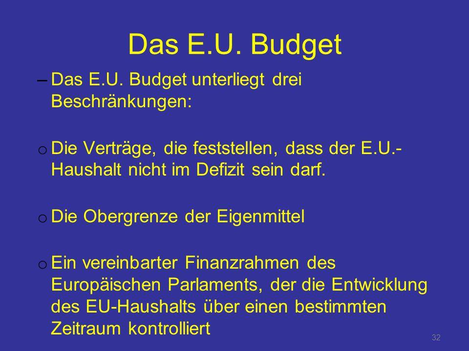 Das E.U. Budget Das E.U. Budget unterliegt drei Beschränkungen: