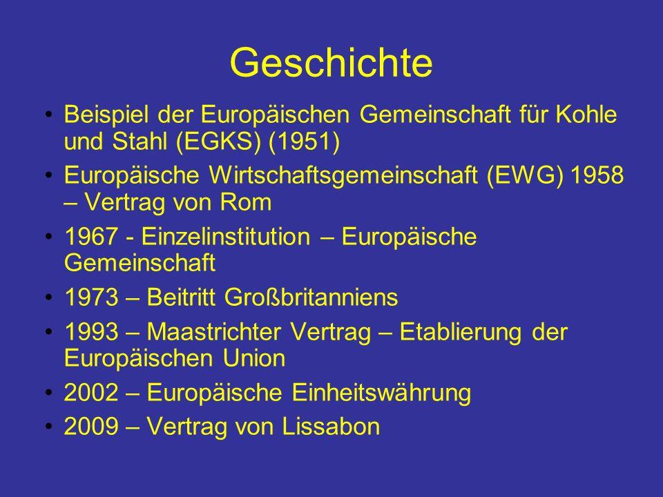 Geschichte Beispiel der Europäischen Gemeinschaft für Kohle und Stahl (EGKS) (1951)