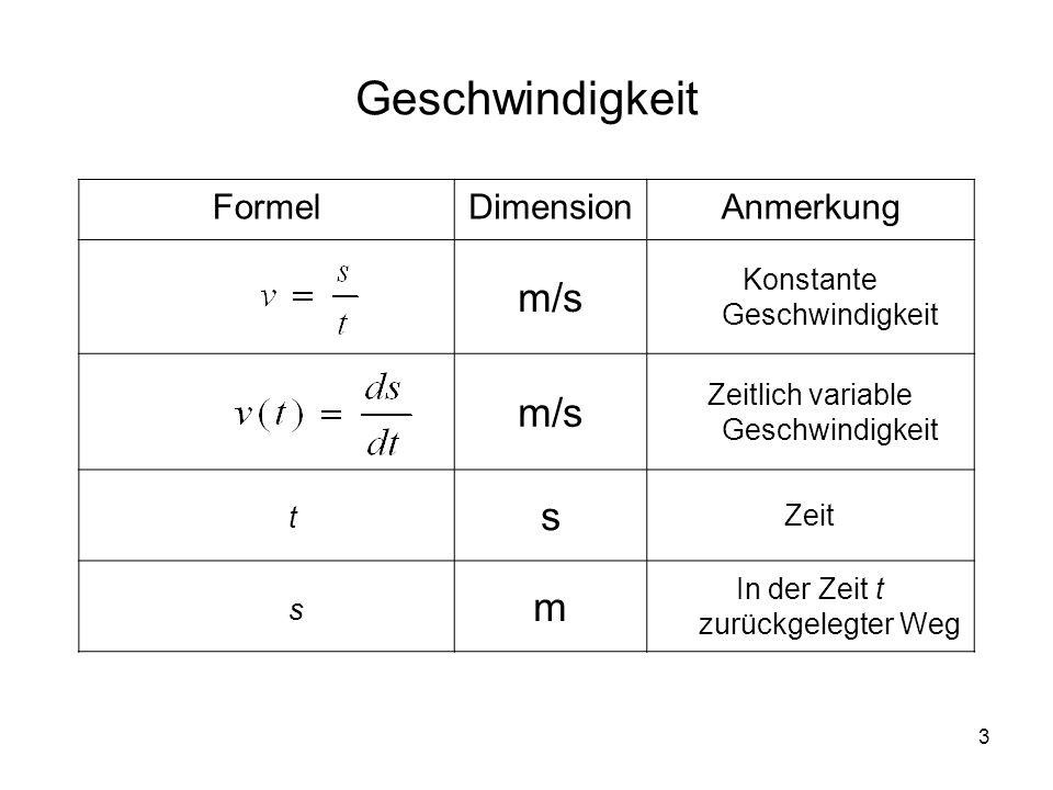 Geschwindigkeit m/s s m Formel Dimension Anmerkung