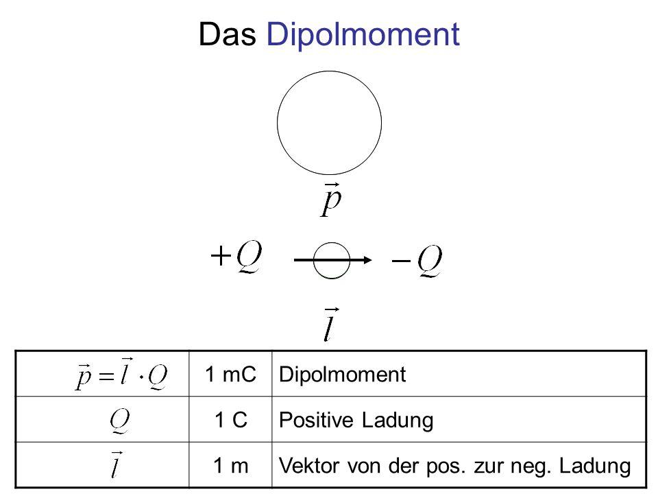 Das Dipolmoment 1 mC Dipolmoment 1 C Positive Ladung 1 m