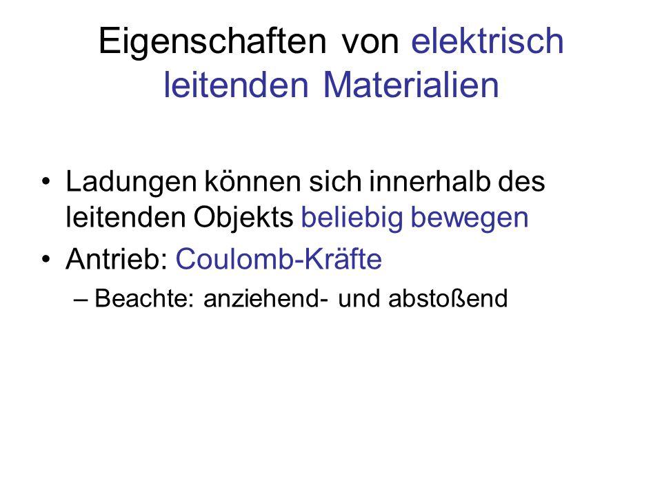 Eigenschaften von elektrisch leitenden Materialien