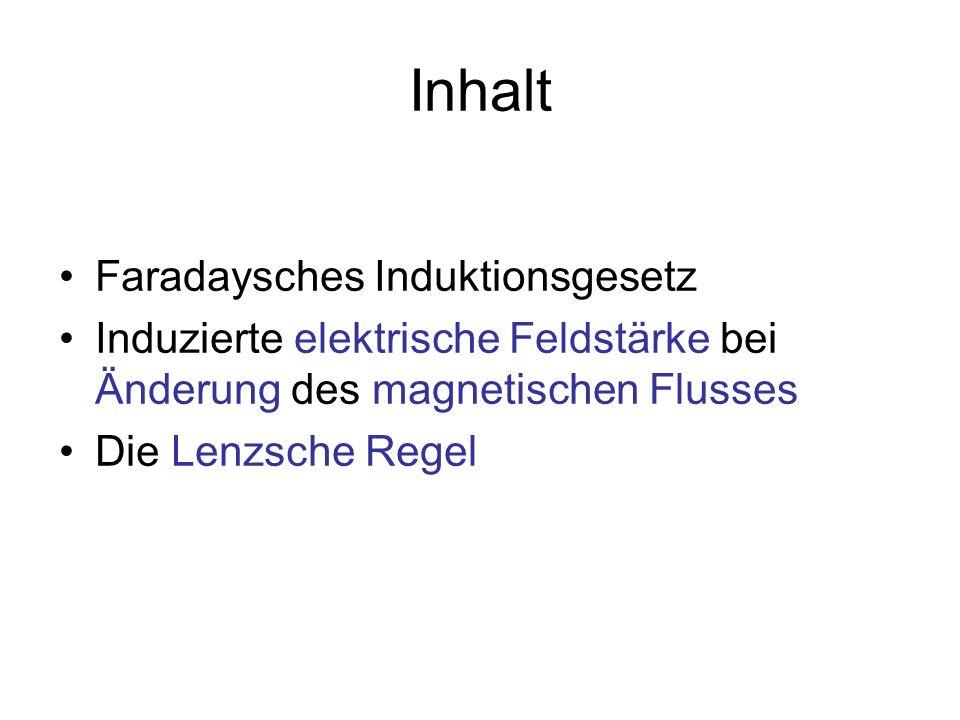 Inhalt Faradaysches Induktionsgesetz