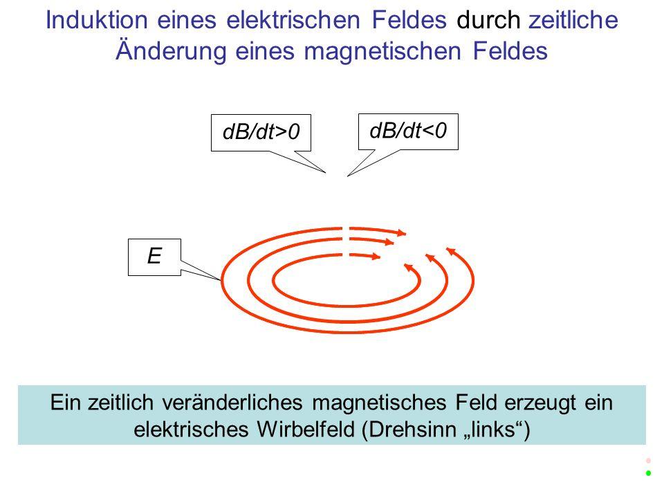 Induktion eines elektrischen Feldes durch zeitliche Änderung eines magnetischen Feldes