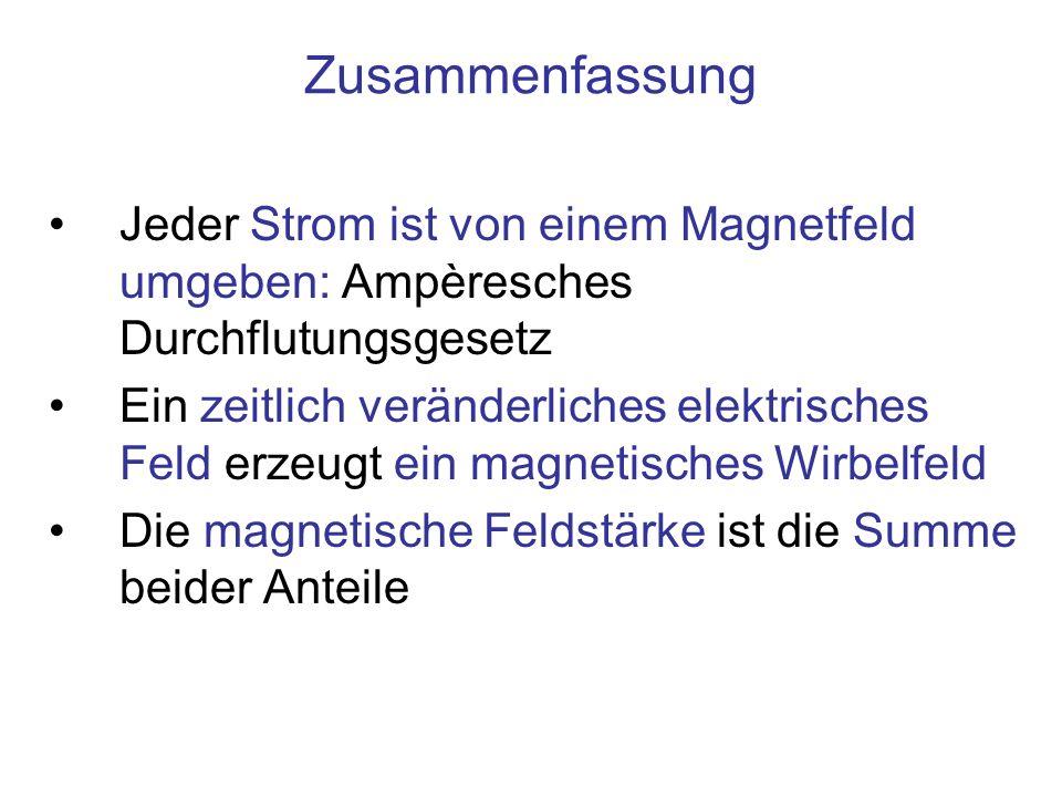 Zusammenfassung Jeder Strom ist von einem Magnetfeld umgeben: Ampèresches Durchflutungsgesetz.