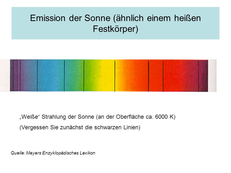 Emission der Sonne (ähnlich einem heißen Festkörper)