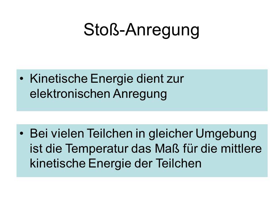 Stoß-Anregung Kinetische Energie dient zur elektronischen Anregung