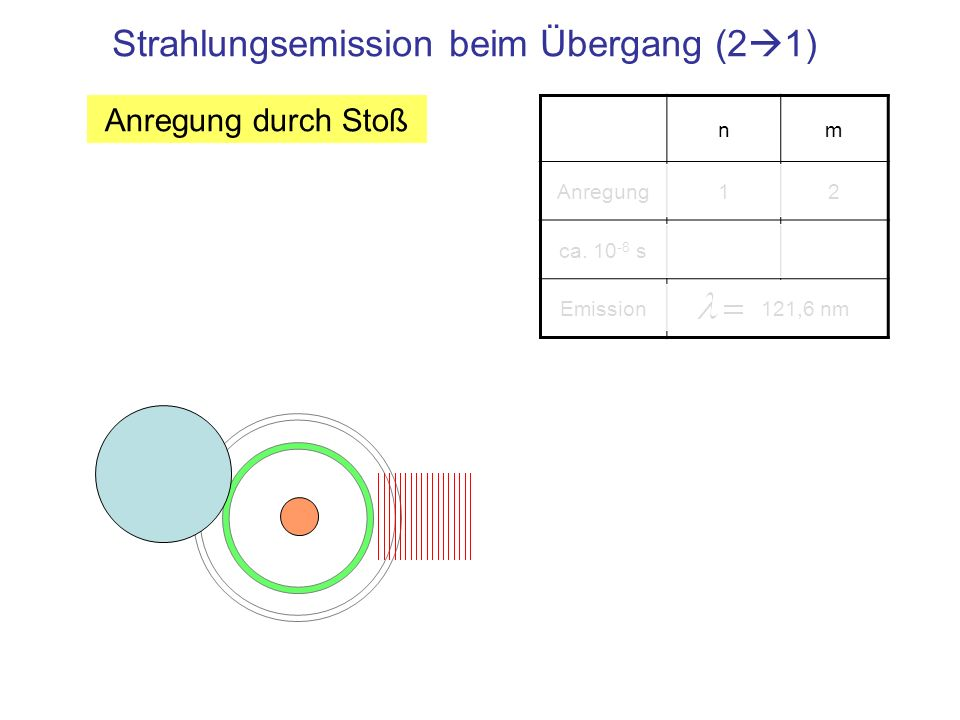 Strahlungsemission beim Übergang (21)
