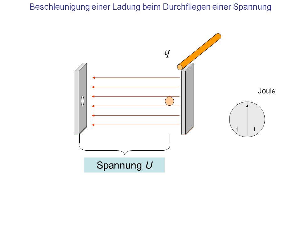 Beschleunigung einer Ladung beim Durchfliegen einer Spannung