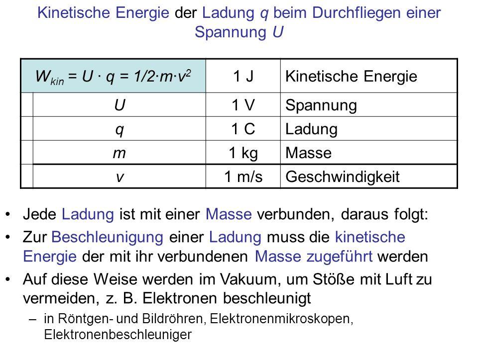 Kinetische Energie der Ladung q beim Durchfliegen einer Spannung U