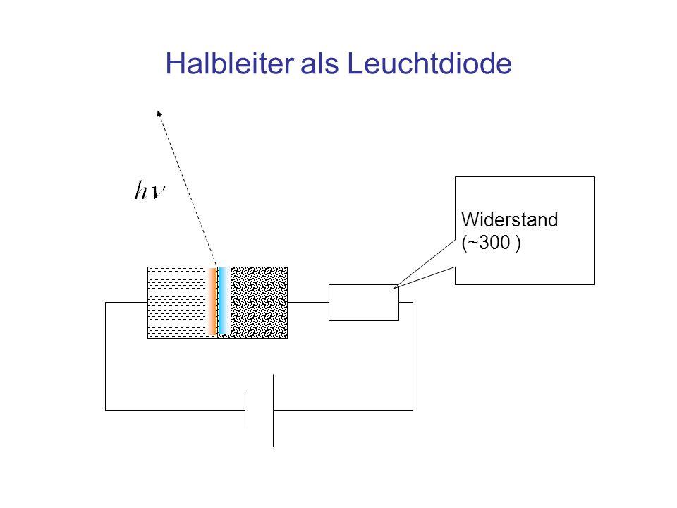 Halbleiter als Leuchtdiode