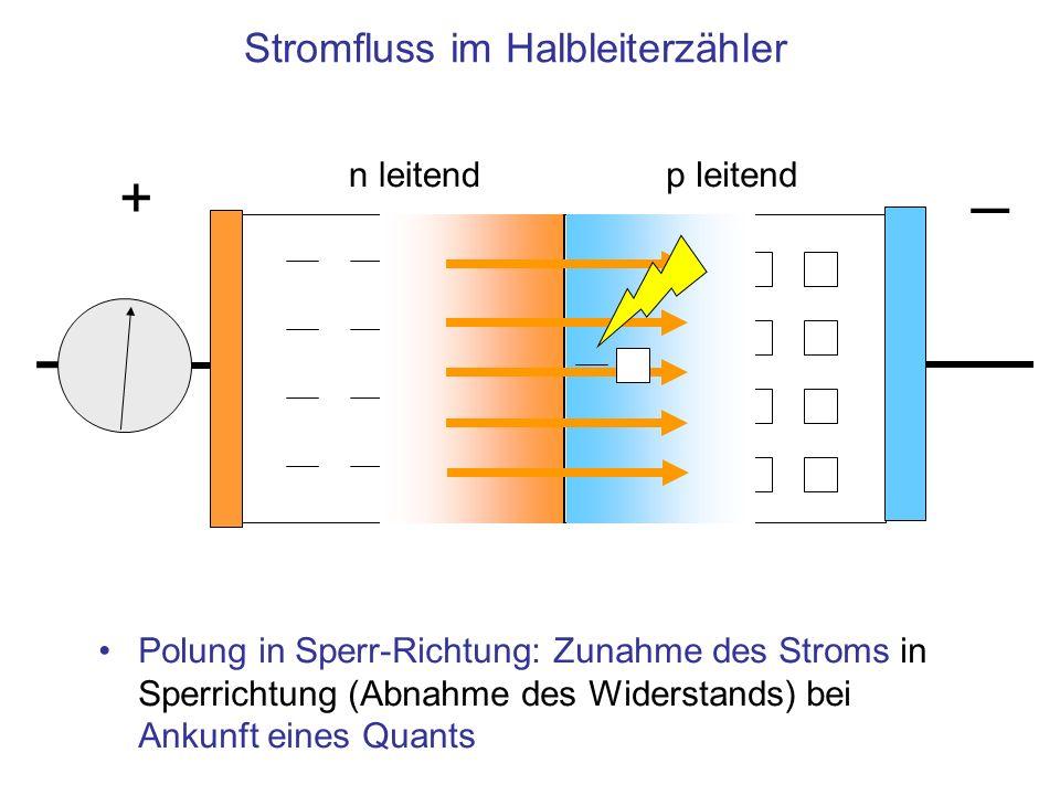 Stromfluss im Halbleiterzähler