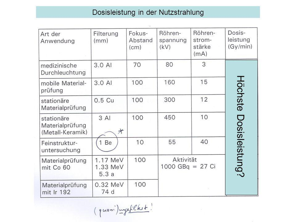 Dosisleistung in der Nutzstrahlung
