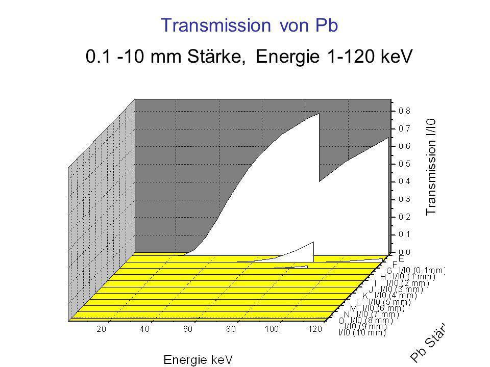 Transmission von Pb 0.1 -10 mm Stärke, Energie 1-120 keV